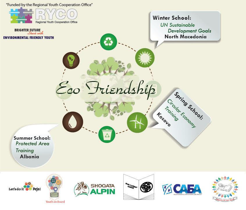 ECO Friendship